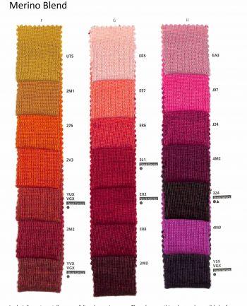 yarn on cone